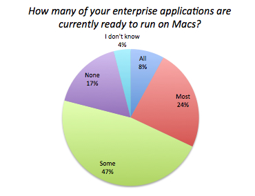 vmware-enterprise-apps.jpg